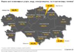 В Казахстане комуслуги стали дешевле (инфографика-1)
