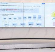 Казахстан занимает 1-е место среди стран СНГ по введенному жилью на одного человека – Роман Скляр