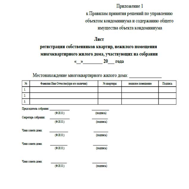Правила принятия решений по управлению объектом кондоминиума (1)